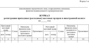 Журнал регистрации приходных и расходных кассовых ордеров (Форма 1)