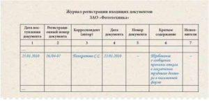 Примерная форма журнала регистрации входящих документов