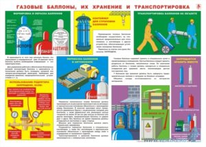 Инструкция по охране труда при транспортировке и хранении баллонов со сжатыми и сжиженными газами