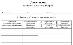 Анкета (для личного дела)(Образец заполнения)