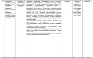 Форма книги регистрации договоров найма жилых помещений государственного жилищного фонда