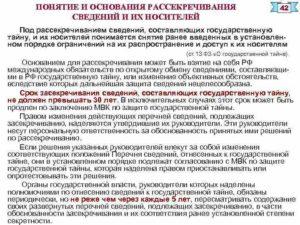 Список лиц, имеющих право доступа к носителям сведений, составляющих нераскрытую информацию