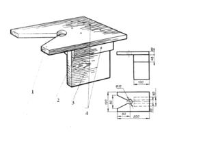 Рабочая инструкция разметчику по дереву (2-й разряд)