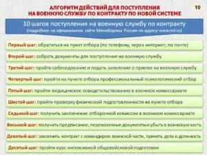 Лист изучения кандидата для поступления на военную службу по контракту