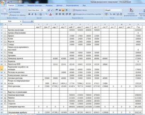 Производственно-финансовый план