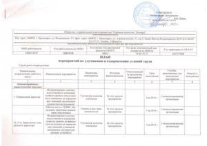 Приказ об утверждении плана мероприятий по охране труда (Образец заполнения)