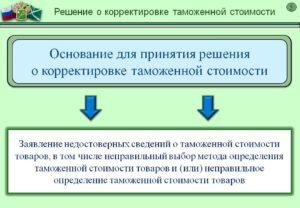 Решение о корректировке таможенной стоимости товаров