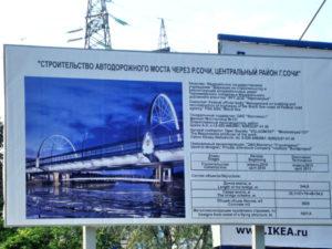 Паспорт моста