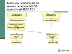 Договор о передаче полномочий единоличного исполнительного органа хозяйственного общества управляющей организации
