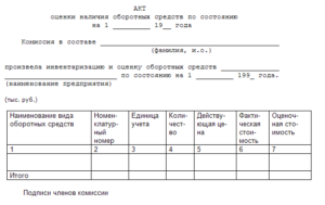 Акт о внутренней оценке определения оценочной стоимости предприятия