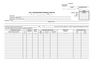 Акт оценки списанных материальных средств