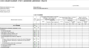 Консолидированный отчет о движении денежных средств