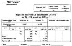 Приемо-сдаточная накладная на готовую продукцию хлебобулочного производства (Форма № П-9 (хлеб))