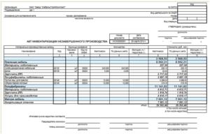 Акт инвентаризации незавершенного производства (Форма № ЗПП-147)