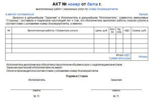 Акт о выполненных работах (оказанных услугах)