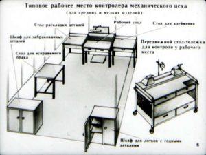 Рабочая инструкция контролеру станочных и слесарных работ (2-й разряд)