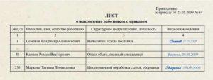Лист ознакомления к приказу, включающий графу для выражения решения работником (Образец заполнения)
