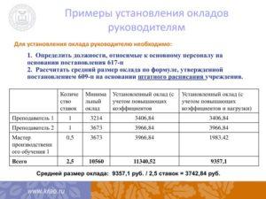 Расчет увеличения расчетного должностного оклада руководителя