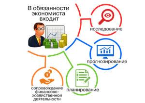 Должностная инструкция экономисту по планированию