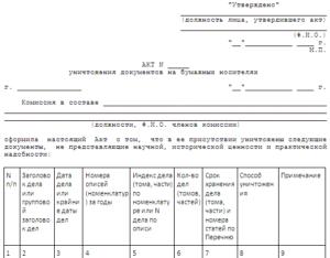 Акт на списание контрольных талонов, испорченных листков нетрудоспособности и документов, взамен которых выдавались листки нетрудоспособности