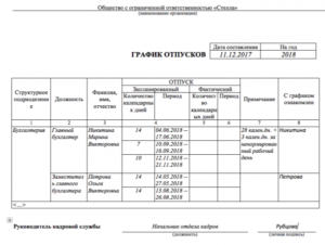 График отпусков структурного подразделения (Образец заполнения)