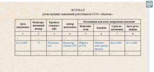 Книга регистрации заявлений работников на предоставление безвозмездной финансовой помощи