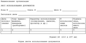 Лист использования документов. Форма № 23