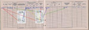 Примеры заполнения книги кассира за рабочий день и рабочую смену