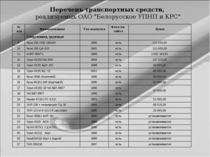 Список транспортных средств