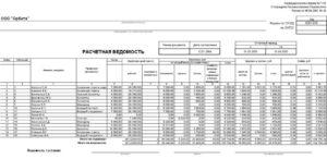 Сводная ведомость по расчетам с работниками. Форма № 59-АПК