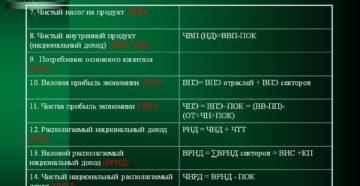 Схема таблицы чистых налогов на продукты