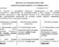 Протокол разногласий при коллективных переговорах