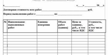 Акт сдачи-приемки выполненных работ (приложение 5 к типовому договору подряда на техническое обслуживание наружного освещения в сельских населенных пунктах)