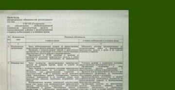 Перечень распределения обязанностей руководящего состава