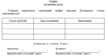 Соглашение о сроках и порядке погашения задолженности