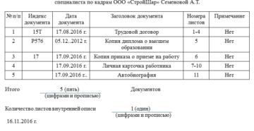 Внутренняя опись документов личного дела (Образец заполнения)