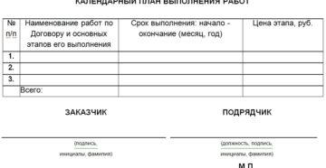 Приложение к договору на выполнение работ по сертификации (календарный план)