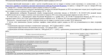 Письмо о согласовании с профсоюзом тарифных ставок первого разряда (Образец заполнения)