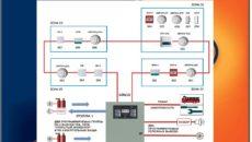 Форма сообщения о срабатывании или отказе при пожаре установок пожарной автоматики (УПА)