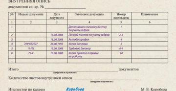 Внутренняя опись документов личного дела, оформленного для передачи в архив (Образец заполнения)