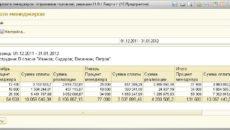 Отчет о заработной плате руководителей (Форма 4-т (руководители) (квартальная))