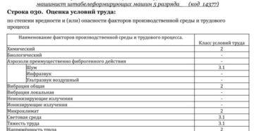Пример заполнения карты аттестации рабочего места по условиям труда