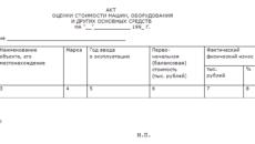 Акт о внутренней оценке (ведомость инвентаризации и оценки) стоимости основных средств