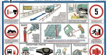 Инструкция по охране труда для вулканизаторщика (для работников, занятых в области эксплуатации и ремонта автотранспорта)