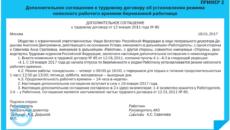 Дополнительное соглашение к трудовому договору об установлении неполного рабочего времени (Образец заполнения)