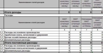 Отчет о технических средствах сигнализации и связи (Форма № АГО-5 (годовая))