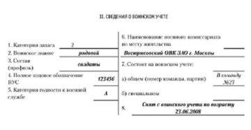 Пример оформления сведений о воинском учете в личной карточке воинского учета