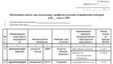 Список работающих, подлежащих периодическому медосмотру (Образец заполнения)