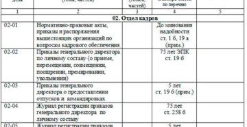Номенклатура дел планово-экономического отдела