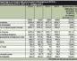 Расчет расходов таможенных органов, подлежащих возмещению в доход республиканского бюджета